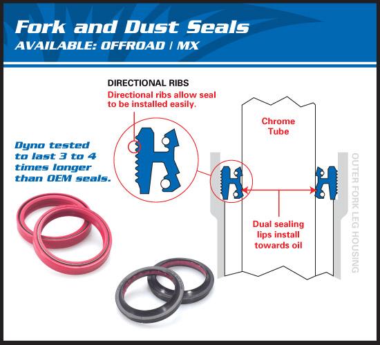 Fork Seal
