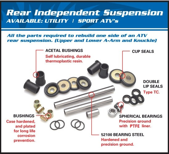 Crank Shaft Bearing Kit