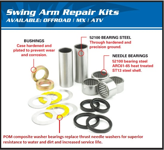 The #1 Source For Bearings, Seals, Cables, Carburetor Rebuild Kits