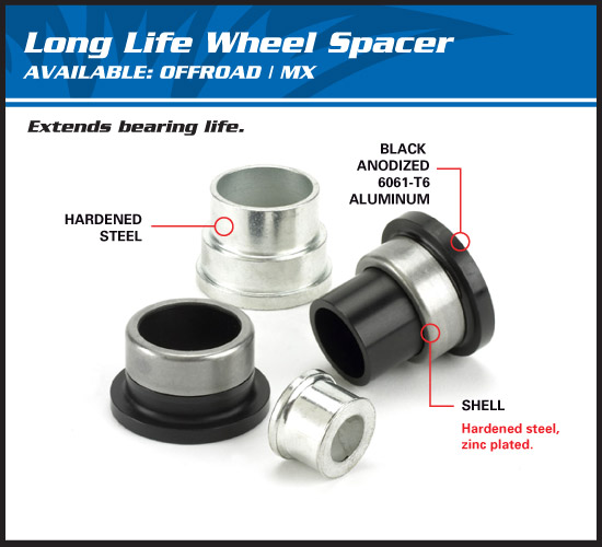 Wheel Spacers